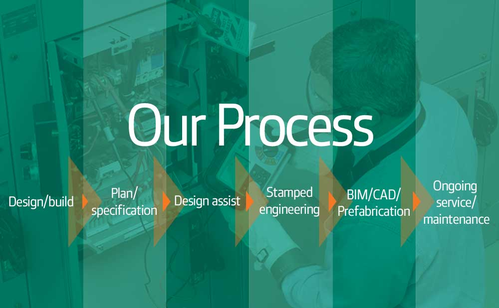 Electrical construction services, Tri-City Electric Co. process
