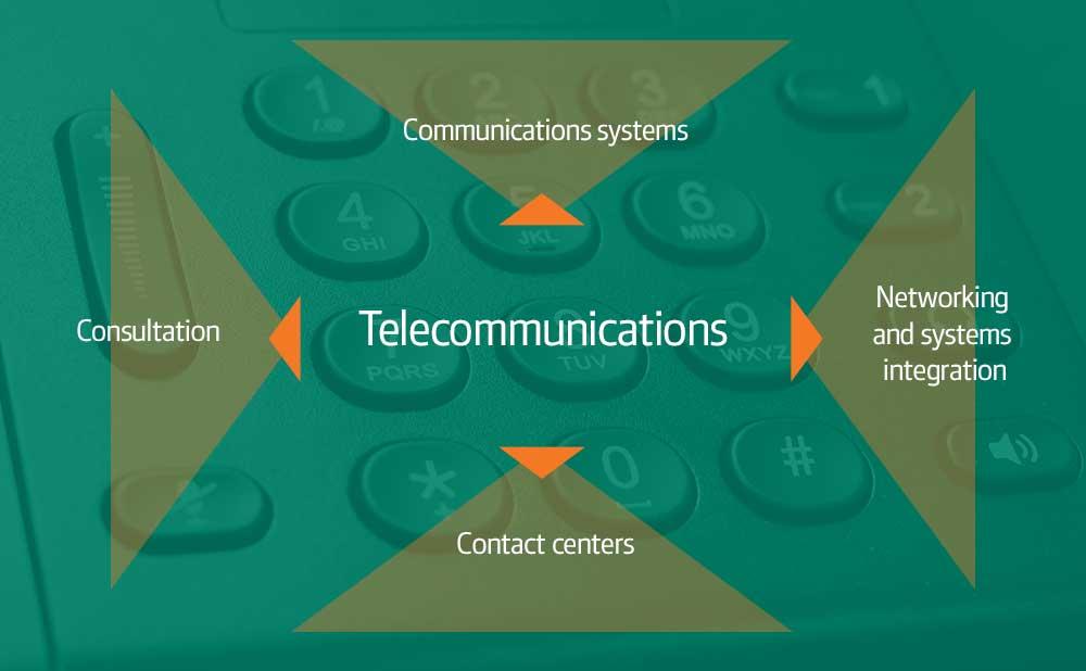 Telecommunications Services, Davenport, Tri-City Electric Co.